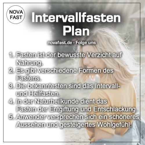 Intervallfasten-Plan-1